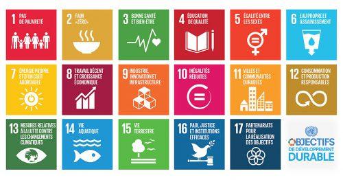 Appel à projets citoyenneté mondiale et solidaire 2019